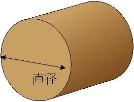 丸脚サイズ計測位置イラスト